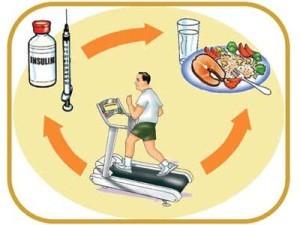 diabetes-Diabetes-300x225